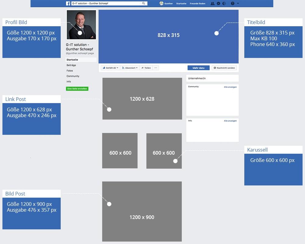 Facebook Bildergrössen 2017
